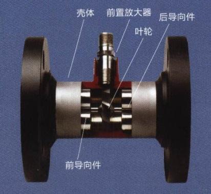 lwgy液体涡轮流量计-涡轮流量计-西安美测电子科技